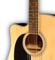 Gitara dla leworęcznych